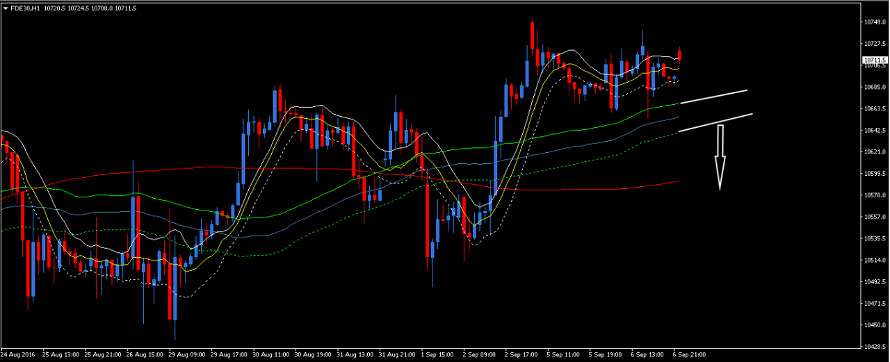 dax-futures-h1-1280x521.png